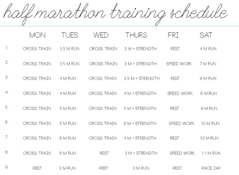 ivorylane-halfmarathon-training